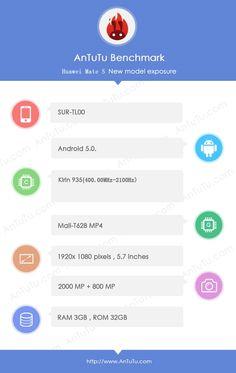 Interesante: El Huawei Mate S pasa por AnTuTu y nos deja conocer parte de su hardware
