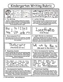 Kindergarten Writing Rubric - Free to download; includes descriptions of each developmental level of writing.