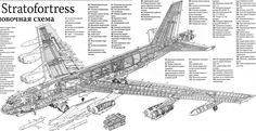 B-52 Cutaway