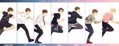 BTS: The Evolution of Jin. [K-pop]