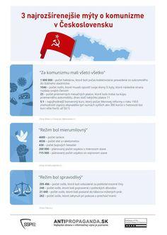 Myty o komunizme