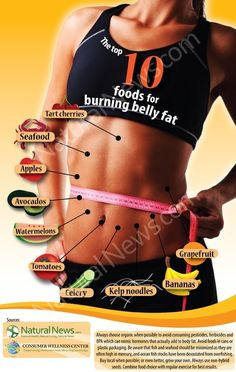 BEWARE: THIS PIN LEADS TO A SPAMMY AD FOR WEIGHT LOSS PRODUCTS. But I like this list. The Top 10 Foods For Burning Belly Fat.