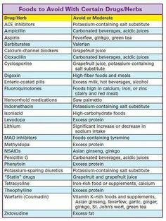 MedicinesSuffixes Prefixes Classification  Medical