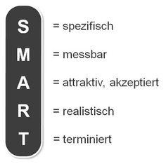 So formulieren Sie SMARTE #Ziele für Ihren #Erfolg!