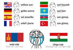 #Hungarian & #Mongolian 'yellow sun'    sárga nap [ʃˈaːrɡɑ nˈɑp / shaarga nap]    шар нар [ʃˈar nˈɑr / shar nar]
