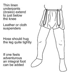 Regia Anglorum - Basic Clothing Guide Legwear