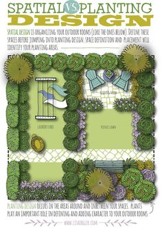 Spatial Design in Landscaping Plans | Small Farm Sustainability | Iowa State University Extension and Outreach.