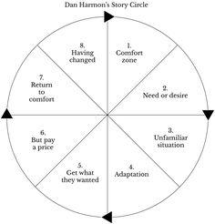 harmon-circle-copy