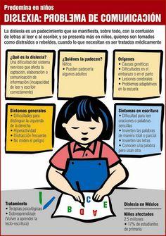 Dislexia, problema de comunicación - Investigación y Desarrollo