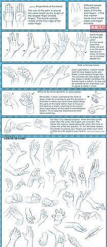 Hands' drawings