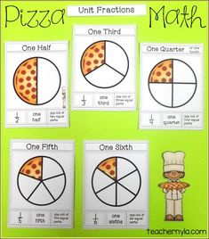 Pizza fraction posters. Each shows the pizza fraction picture, fraction numeral, fraction word name and simple definition. $