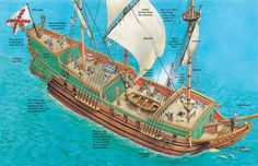 spanish galleon - Google Search