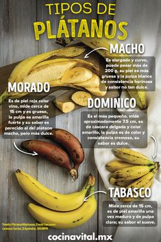 Gourmet Recipes, Mexican Food Recipes, Vegan Recipes, Banana Health Benefits, Vegan Books, Mexico Food, Big Meals, Batch Cooking, Food Facts