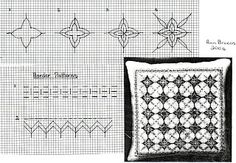 Here is another Wessex Stitchery stitch., again from an old embroidery magazine and simply described as fly and detached chain. Stitch 2, Chain Stitch, Cross Stitch, Embroidery Needles, Embroidery Patterns, Bird Embroidery, Blackwork, Susan Branch Blog, Fancy Hats