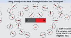 Basic Physics, To Trace, Magnetic Field, Website