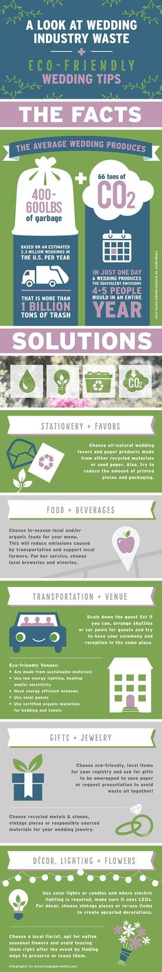 Wedding Industry Waste + Eco-friendly Wedding Tips | Take a look at this helpful infographic to find out how to reduce waste at your wedding.