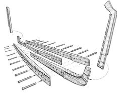This keel design remained in use even  even after the transition to carvel-built hulls in XVIII-XIX centuries -  Bayonese cogs, Genoese carracks, English dromons and Breton carvels — Late medieval technology transfer in northern and southern European shipbuilding « Archaeologia Maris Baltici et Septentrionalis