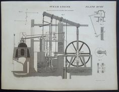 1820 Albion Mill Steam Engine, Side View. Power Generation. Original Antique…