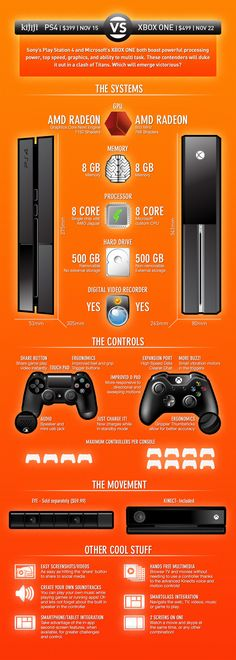 Which gaming system are you coveting this holiday season? Weigh in on our poll and check out our Infographic pitting the XBOX One and PS4 against each other!