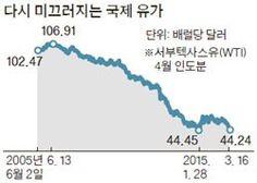 셰일가스 맷집 탄탄 … 힘 못쓰는 '알 나이미 도박'