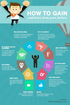7cs of a good communication communication managementcoaching how to gain confidence from your failure infographic fandeluxe Gallery