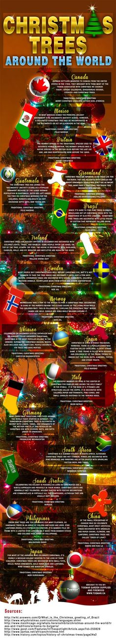 Here is some interesting knowledge on Christmas Trees used around the world. Check this infographic out that is simple to read, informative and entertaining.: