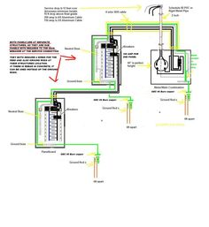 Transfer switch wiring diagram Handyman Diagrams in 2019
