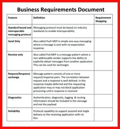 Pin by xtensio rethink docs on business document templates simple business requirement document template 40 simple business requirements document templates template lab by templatelab because you should maxwellsz