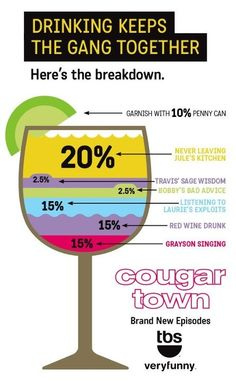 Cougar Town I would say the red wine percentage should be high tho lol Movies And Series, Tv Series, Comedy Series, Comedy Tv, Red Wine Drinks, Drink Wine, Romy And Michelle, Cougar Town, Tv Show Quotes