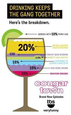 Cougar Town :)