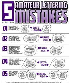 How To Spot Lettering Mistakes - Comic Book Lettering.