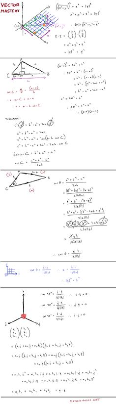 Basic Vector Formulas Derived (Large List)
