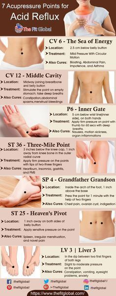 Acupressure Diy Acupressure points for Acid Reflux - Acid Reflux is a severe stomach problem that is a major symptom of GERD. Cure these unusual Acid Reflux symptoms with a unique Acupressure Technique. Treatment For Back Pain, Home Remedies For Acidity, Home Remedies For Heartburn, Acupressure Massage, Acupressure Treatment, Acupressure Points, Acupuncture Points, Massage, Frases