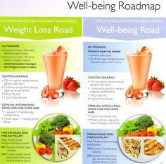tips diet sehat, cara diet alami, cara diet sehat, diet sehat ... cek http://www.SuplemenPeninggiBadan.net