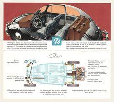 Volkswagen – One Stop Classic Car News & Tips Volkswagen Karmann Ghia, Vw Vintage, Vw Cars, Porsche, Vw Beetles, Dream Cars, Brochures, Classic Cars, Type 4