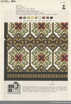 Museumssenteret i Hordaland (MuHo) har eit stort mangfald i samlingane. Vi har tradisjonelle samlingar av materielle og immaterielle kulturminne, men i tillegg har vi eit ansvar for å ta vare på og ve Crochet Borders, Cross Stitch Borders, Cross Stitch Samplers, Counted Cross Stitch Patterns, Cross Stitch Charts, Cross Stitch Designs, Cross Stitching, Cross Stitch Embroidery, Embroidery Patterns