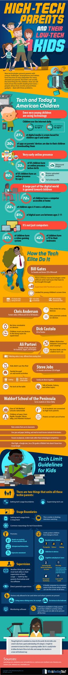 High-Tech Parents and Their Low-Tech Kids #infografía #infographic #Technology