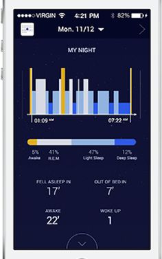 The Aura Alarm Clock Hacks Your Circadian Rhythm To Help You Sleep Better App Ui Design, Mobile App Design, Applications Mobiles, Solution, Business Design, User Interface, Alarm Clock, How To Fall Asleep, Info Graphics