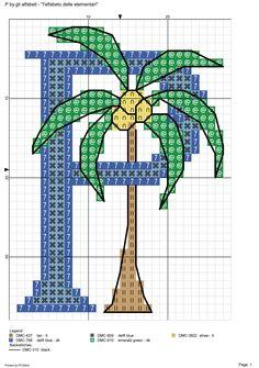 alfabeto delle elementari: P