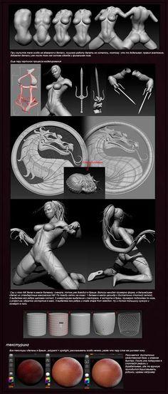 Denis Ulianov: Making Of Milenna from Mortal Kombat