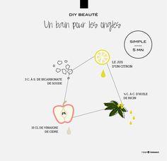 DIY Beauté : un bain fortifiant pour les ongles - RTBF Tendance ♦ La recette se trouve dans l'article !