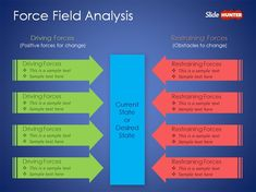 force field analysis diagram template.html