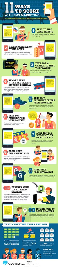 Consumer share their sports experience all the time. Emotions get rattled or hyped and their phones are on standby. Great opportunity to use SMS marketing. -S.K