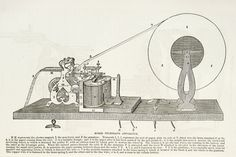 """June 20, 1840: Samuel Morse receives the patent for the telegraph. Morse Telegraph Apparatus, illustration from """"Eighty Years Progress of the United States,"""" 1864; NYHS Image #78552d."""