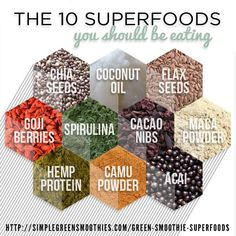{need a boost?} 10 Superfoods You Should Be Eating via @SIMPLE Comunicación Comunicación Comunicación Green Smoothies