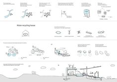 Bustler: Results of the Shinkenchiku Residential Design Competition