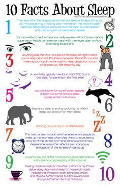 Sleep The Facts About Teen 23