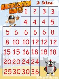 Multiplication Bump - a Game of Multiplying Using 2 Dice Multiplication Games, Multiplication And Division, Math Games, Maths, Bump, Math Rotations, Numeracy, 4th Grade Math, Second Grade