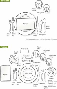 let's learn! Informal vs. Formal table setting