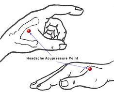 Headache remedy ~